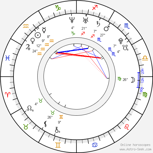 John Lammers birth chart, biography, wikipedia 2019, 2020