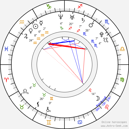 Johnny Griffin birth chart, biography, wikipedia 2020, 2021