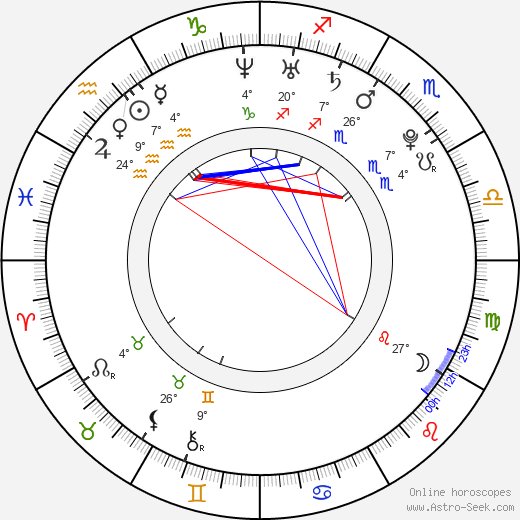 Liam Reddox birth chart, biography, wikipedia 2019, 2020