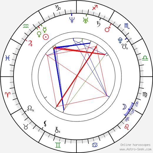 Liam Reddox birth chart, Liam Reddox astro natal horoscope, astrology