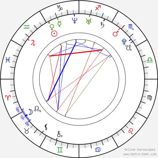 Maarja Kivi tema natale, oroscopo, Maarja Kivi oroscopi gratuiti, astrologia