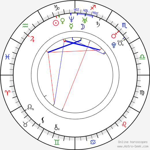 Maria Ozawa birth chart, Maria Ozawa astro natal horoscope, astrology
