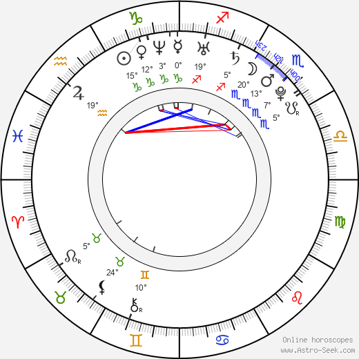 Martin Linhart birth chart, biography, wikipedia 2019, 2020