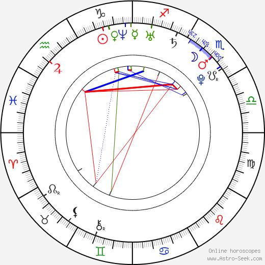 Martin Linhart astro natal birth chart, Martin Linhart horoscope, astrology