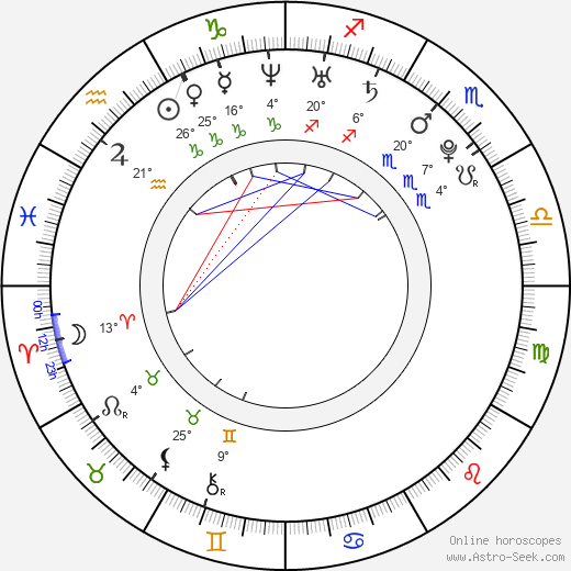 Mason Gamble birth chart, biography, wikipedia 2020, 2021