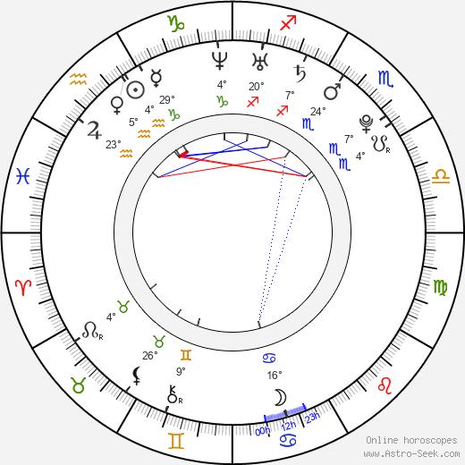 Mischa Barton birth chart, biography, wikipedia 2020, 2021