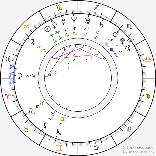 Molly Orr birth chart, biography, wikipedia 2019, 2020