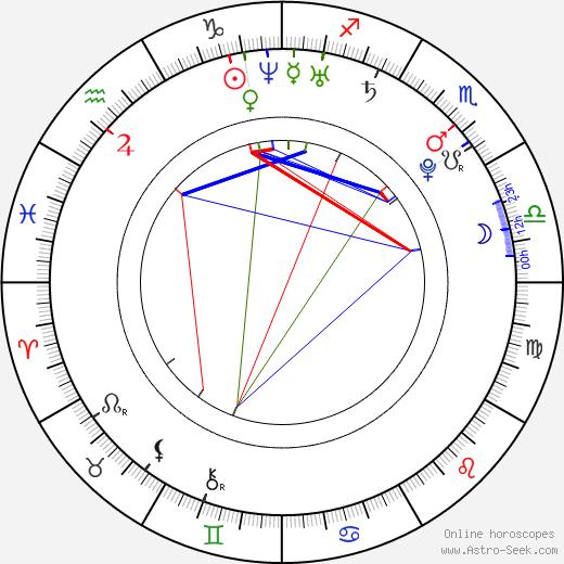 Nicole LaPlaca astro natal birth chart, Nicole LaPlaca horoscope, astrology