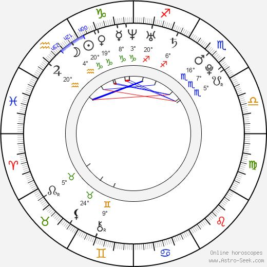 Rachel Riley birth chart, biography, wikipedia 2018, 2019