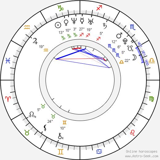 Ramona Gabathuler birth chart, biography, wikipedia 2019, 2020