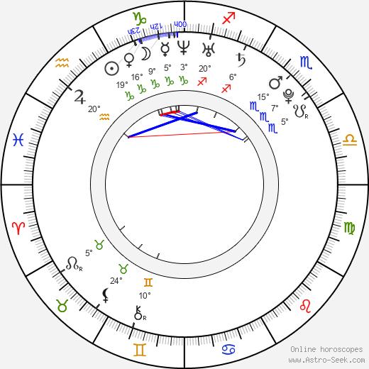 Ross Ching birth chart, biography, wikipedia 2020, 2021