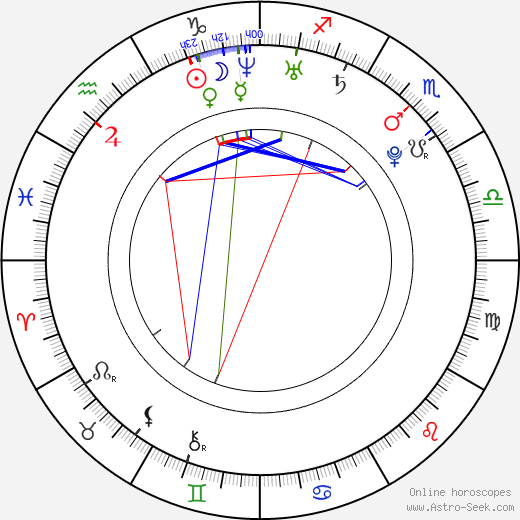 Ross Ching birth chart, Ross Ching astro natal horoscope, astrology