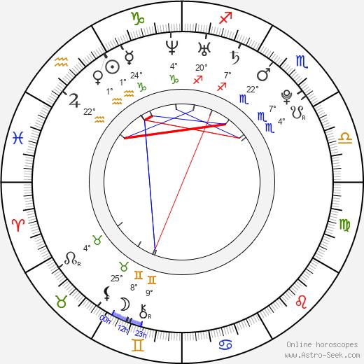 Sasha Pivovarova birth chart, biography, wikipedia 2020, 2021