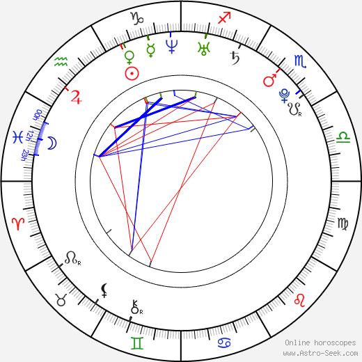 Vasiliy Stepanov tema natale, oroscopo, Vasiliy Stepanov oroscopi gratuiti, astrologia