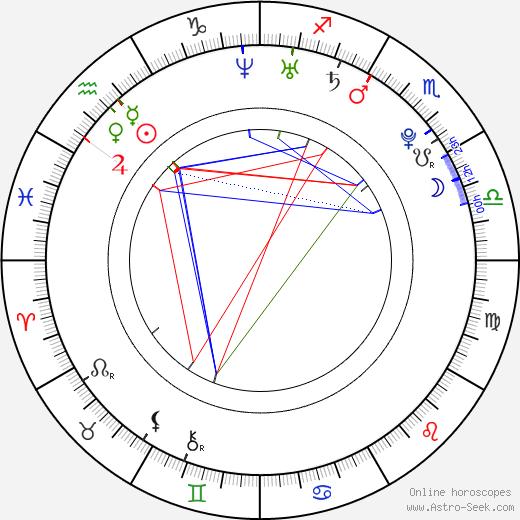 Уолтер Дикс Walter Dix день рождения гороскоп, Walter Dix Натальная карта онлайн