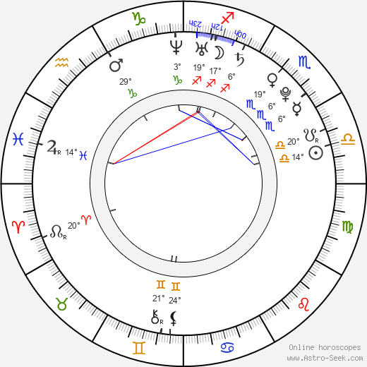 Adela Popescu birth chart, biography, wikipedia 2019, 2020
