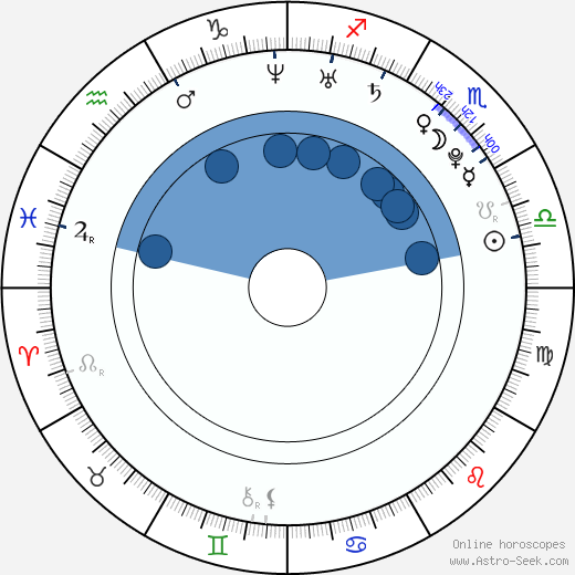 Ah In Yoo wikipedia, horoscope, astrology, instagram