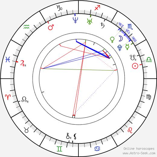 Ah In Yoo astro natal birth chart, Ah In Yoo horoscope, astrology