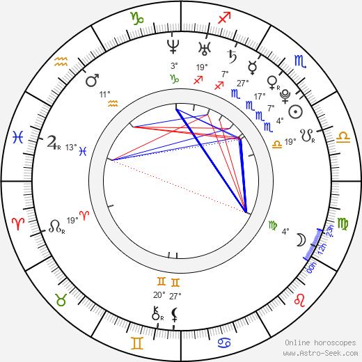 Aki Toyosaki birth chart, biography, wikipedia 2020, 2021