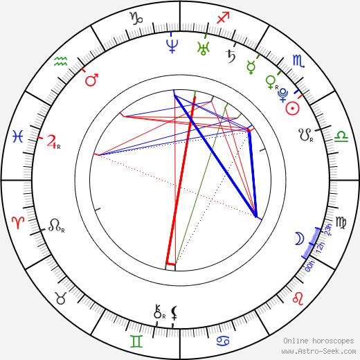 Aki Toyosaki birth chart, Aki Toyosaki astro natal horoscope, astrology