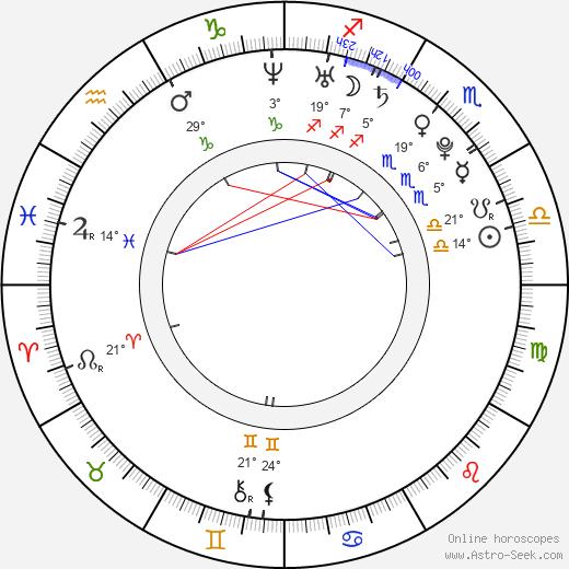 Amber Stevens birth chart, biography, wikipedia 2020, 2021