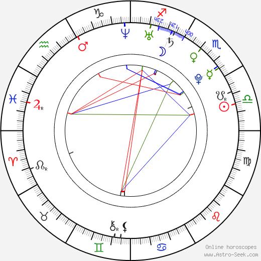 Amber Stevens birth chart, Amber Stevens astro natal horoscope, astrology