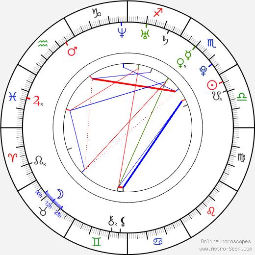 Bertie Stephens astro natal birth chart, Bertie Stephens horoscope, astrology