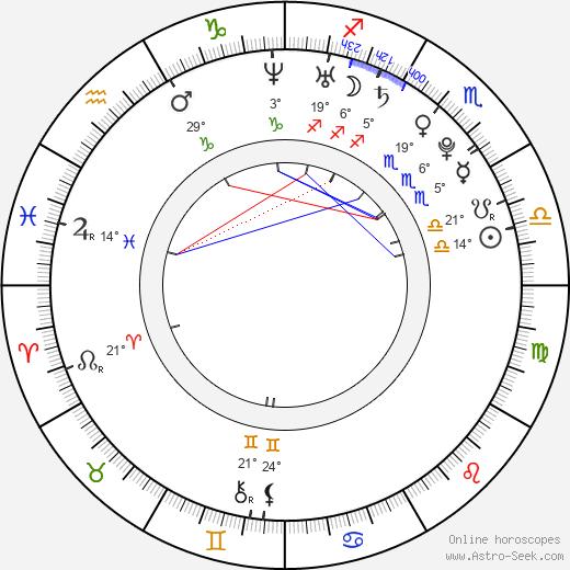 Bree Olson birth chart, biography, wikipedia 2019, 2020
