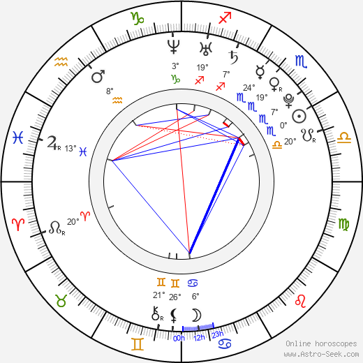 Briana Evigan birth chart, biography, wikipedia 2019, 2020