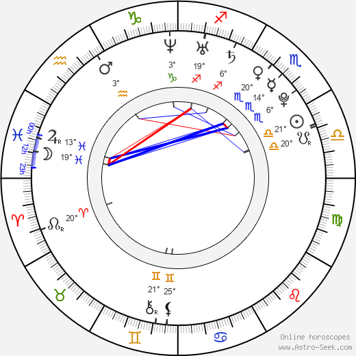 Dong-hae Lee birth chart, biography, wikipedia 2019, 2020