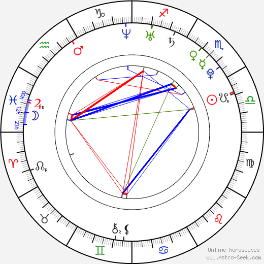 Dong-hae Lee astro natal birth chart, Dong-hae Lee horoscope, astrology