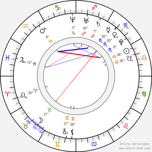 Elyse Taylor birth chart, biography, wikipedia 2019, 2020