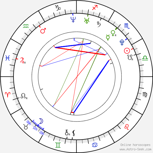 Elyse Taylor birth chart, Elyse Taylor astro natal horoscope, astrology