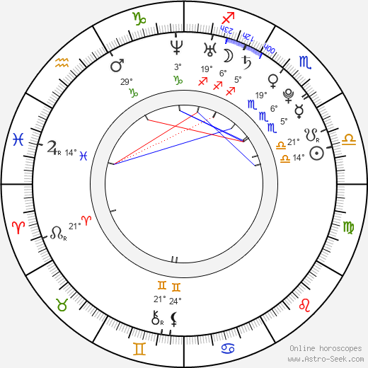 Holland Roden birth chart, biography, wikipedia 2018, 2019