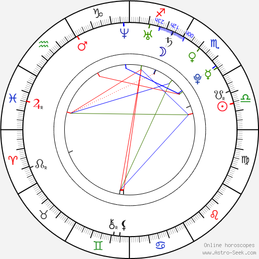 Holland Roden astro natal birth chart, Holland Roden horoscope, astrology