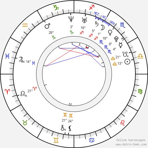 Janis Andersons tema natale, biography, Biografia da Wikipedia 2020, 2021