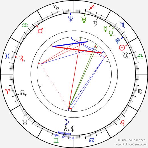 Julie Zugarová tema natale, oroscopo, Julie Zugarová oroscopi gratuiti, astrologia