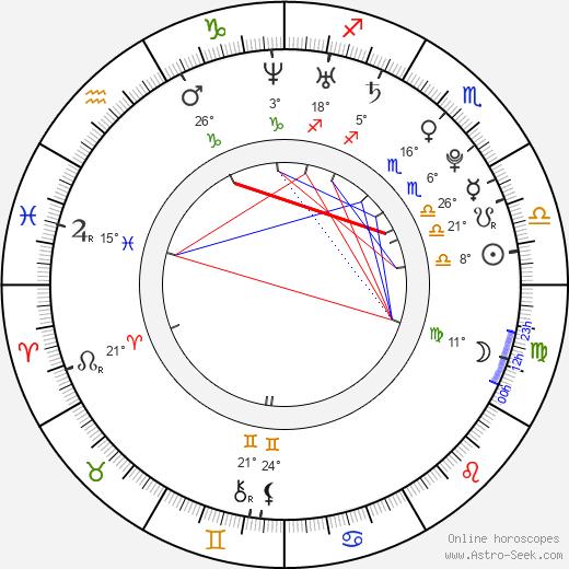 Jurnee Smollett-Bell birth chart, biography, wikipedia 2019, 2020