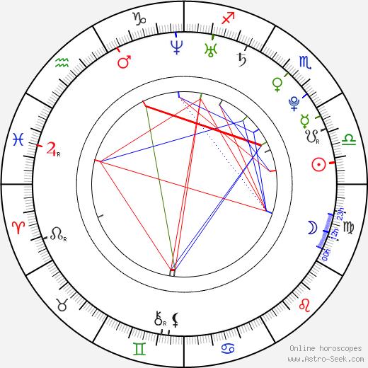 Jurnee Smollett-Bell astro natal birth chart, Jurnee Smollett-Bell horoscope, astrology