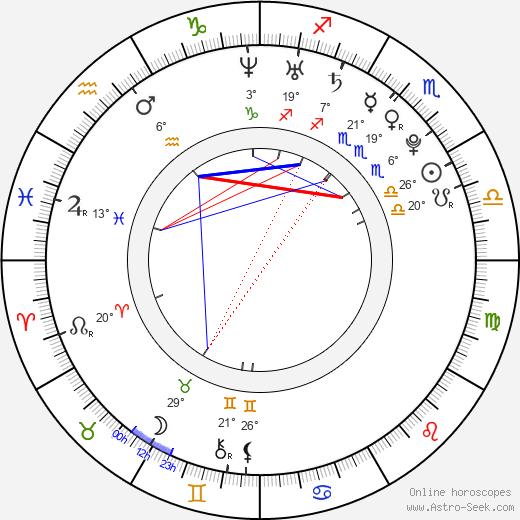 Justin Irwin birth chart, biography, wikipedia 2019, 2020
