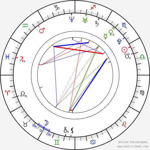 Justin Irwin birth chart, Justin Irwin astro natal horoscope, astrology