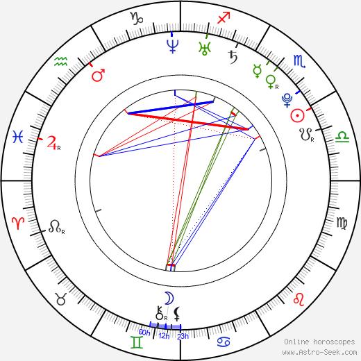 Kara Lang birth chart, Kara Lang astro natal horoscope, astrology
