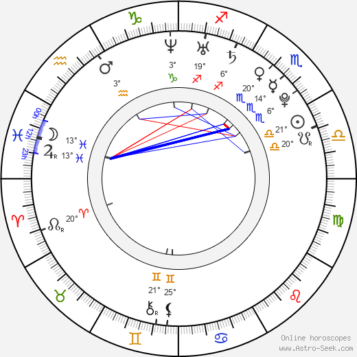 Kevin Leigh birth chart, biography, wikipedia 2020, 2021