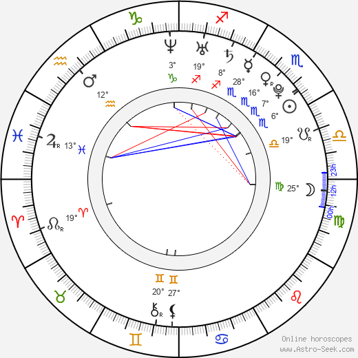 Kim Yeonji birth chart, biography, wikipedia 2018, 2019
