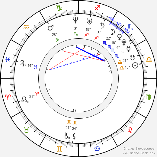 Luisa D'Oliveira birth chart, biography, wikipedia 2018, 2019