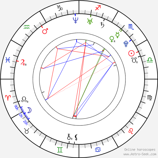 Mikoláš Orlický tema natale, oroscopo, Mikoláš Orlický oroscopi gratuiti, astrologia