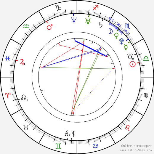Olivia Thirlby astro natal birth chart, Olivia Thirlby horoscope, astrology