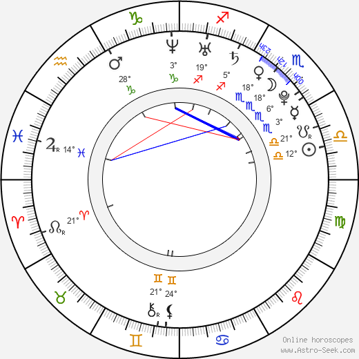 Rene Haavisto birth chart, biography, wikipedia 2020, 2021