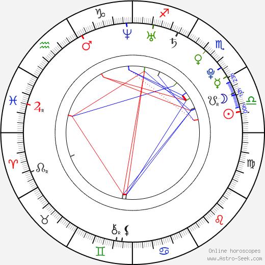 Sara Forestier tema natale, oroscopo, Sara Forestier oroscopi gratuiti, astrologia