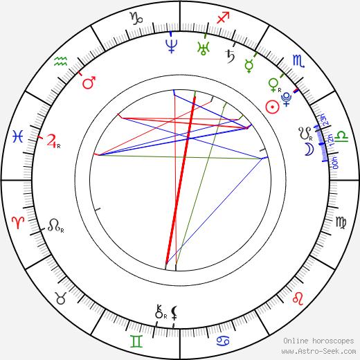 Sean Paul Lockhart birth chart, Sean Paul Lockhart astro natal horoscope, astrology